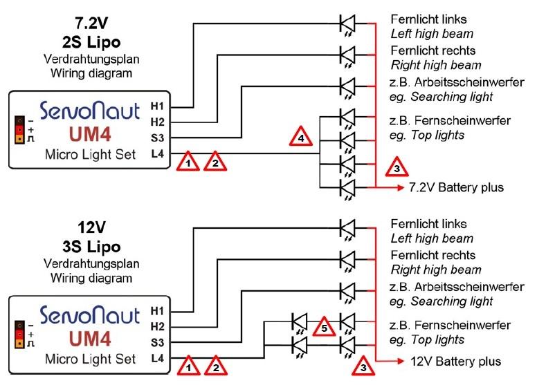 Servonaut UM4 mini lichtmodul 5-12V LEDS 4x uitgang - Envelop